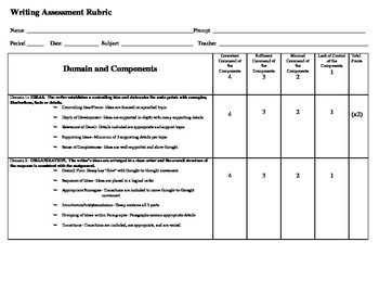 Writing Assessment Rubric