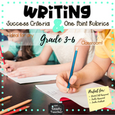 Writing Assessment Tools: One Point Rubrics