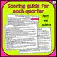 Writing Assessment for Kindergartners!