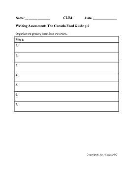 Writing Assessment for the CLB4 LINC/ESL class - Topic: The Canada Food Guide