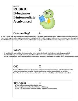 Writing Assignment: Create a Newsletter 2nd grade