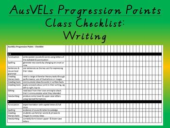 Writing - AusVELs Progression Points - Class Checklist