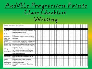 Writing - AusVELs Progression Points - Class Checklist