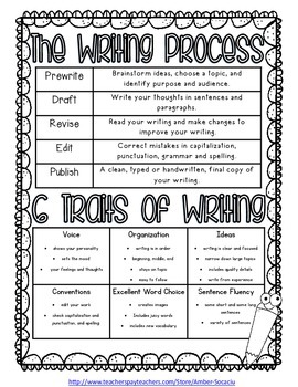 Writing and Language Reference Printables For Journals and Folders/Binders