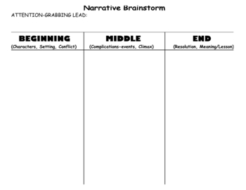 Writing Brainstorms (3-column) - 3 genres