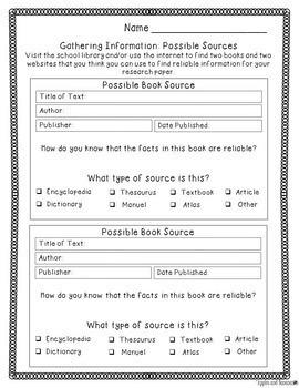 Writer's Workshop Bundle-CCSS (Grades 3-5)