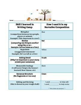 Writing Camp Rubric