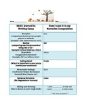 Writing Camp Rubric