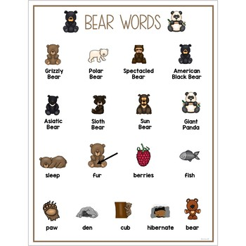 Writing Cards Bundle: Thematic Vocabulary Cards and Posters for Word Walls