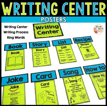 Writing Center and Writing Process