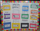 Writing Center Activities (Over 120 Common Core Writing Activities)