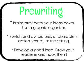 Writing Workshop Poster Set