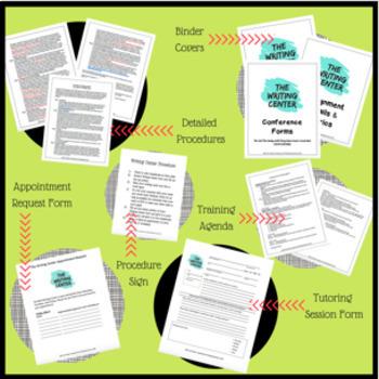 Writing Center Bundle - Starter Kit + 5 Writing Instruction Resources