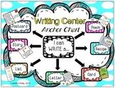 Writing Center Display