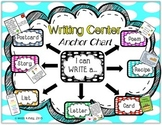 Writing Center Display