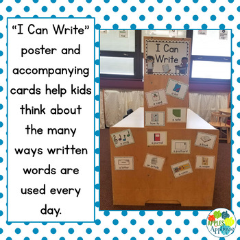 Writing Center Kit with Posters and Labels