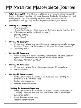 Writing Center Packet-My Mythical Creature grades 4-6