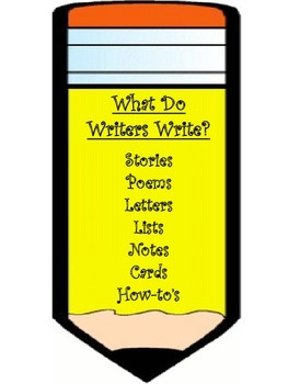 #Mondaymadness Writing Center Poster