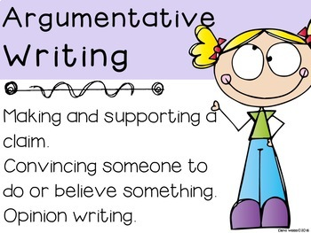 Writing Center Posters: 4 types of writing