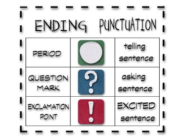 Writing Center - Punctuation Poster