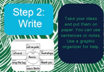 Writing Center Sign with steps (Common Core)