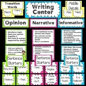 Writing Center Kit 4th & 5th Grades the Ultimate Common Core Writing Kit