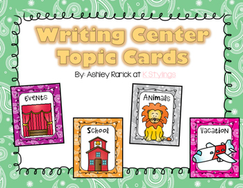 Writing Center Topic Cards