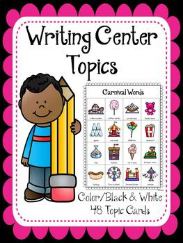 Writing Center Topics