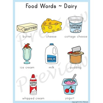 Writing Center Word List ~ Food Words {Dairy}