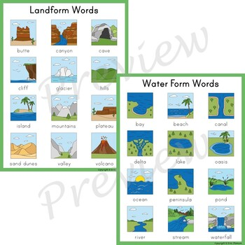 Writing Center Word List ~ Land and Water Form Words