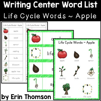 Writing Center Word List ~ Life Cycle Words {Apple}