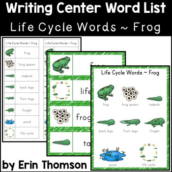 Writing Center Word List ~ Life Cycle Words {Frog}