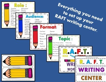 Writing Center  {Printables}  : Writers workshop for RAFT prompts
