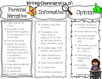 Writing Characteristics-LAFS