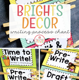 WRITING PROCESS CLIP CHART {BRIGHTS CLASSROOM DECOR}