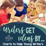 Writing Charts