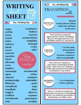 Writing Cheat Sheet: Student and Writers Companion Handout, Printable