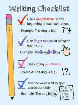 Writing Checklist Anchor Chart Poster