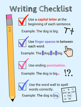 Writing Checklist Anchor Chart Poster