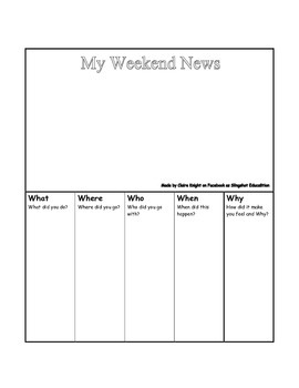 Writing Checklist for students and teachers
