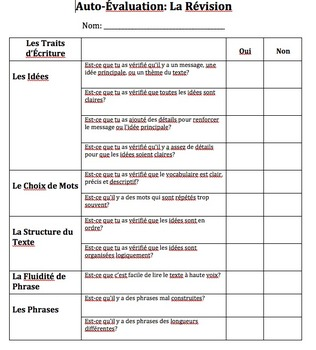 French Immersion Writing Checklist - Revision and Editing Stages