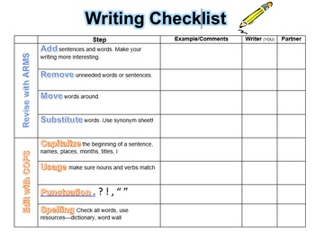 Writing Checklist for Editing/Revising