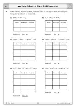 Writing Balanced Chemical Equations [Worksheet]