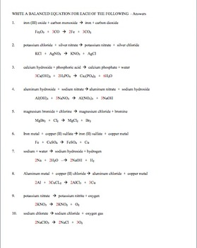 Chemical Formulas and Balancing Chemical Equations by Amy Brown ...