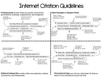 Writing Citations Made Easy