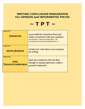 Writing Conclusion Paragraphs (TPT Method)