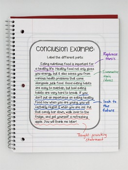 Writing Conclusions for Persuasive Essays: PowerPoint and Interactive Notes