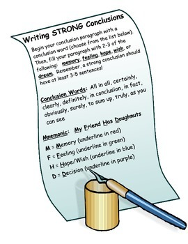 Writing Conclusion Paragraphs ~ Tips for Struggling Writers