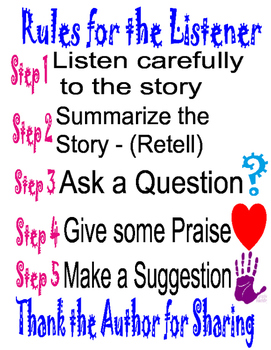 Writing Conference - Peer Writing Conferences- Rules for Listener