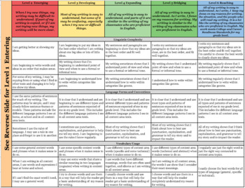 Printable Writing Conference Rubric for ELs (Adaptation of WIDA Writing Rubric)